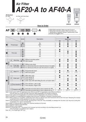 Bộ lọc nước SMC, bộ tách nước SMC, Lọc khí nén SMC AF Series, bộ lọc khí SMC AF10-M5D, AF20-01D, AF20-02D, AF30-02D, AF30-03D, AF40-04D ,AF40-02D, AF40-03D, AF40-06D, AF50-06D, AF50-10D ,AF60-10D